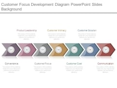 Customer Focus Development Diagram Powerpoint Slides Background