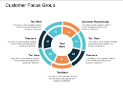 Customer Focus Group Ppt PowerPoint Presentation Pictures Slide Cpb
