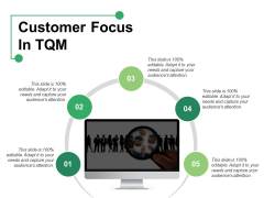 Customer Focus In TQM Ppt PowerPoint Presentation Outline