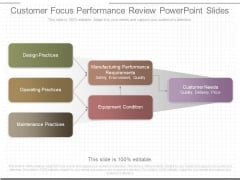 Customer Focus Performance Review Powerpoint Slides
