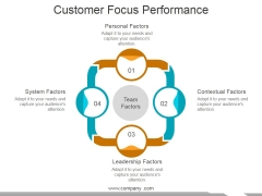 Customer Focus Performance Template 1 Ppt PowerPoint Presentation Model Visuals