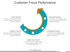 Customer Focus Performance Template 2 Ppt PowerPoint Presentation Styles Grid