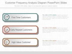 Customer Frequency Analysis Diagram Powerpoint Slides