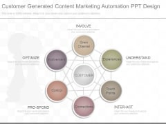 Customer Generated Content Marketing Automation Ppt Design