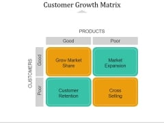 Customer Growth Matrix Ppt PowerPoint Presentation Infographics Slide