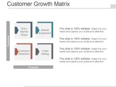 Customer Growth Matrix Ppt PowerPoint Presentation Introduction