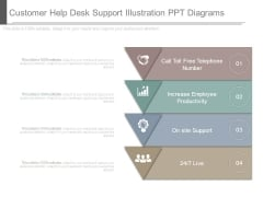Customer Help Desk Support Illustration Ppt Diagrams