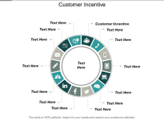 Customer Incentive Ppt PowerPoint Presentation Layouts Example Topics