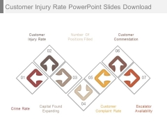 Customer Injury Rate Powerpoint Slides Download