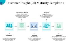 Customer Insight Ci Maturity Ppt PowerPoint Presentation Icon Designs