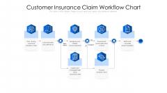 Customer Insurance Claim Workflow Chart Ppt PowerPoint Presentation Ideas Slide Download PDF