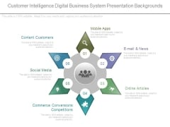 Customer Intelligence Digital Business System Presentation Backgrounds