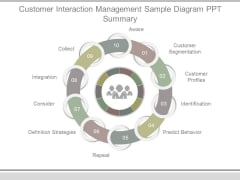 Customer Interaction Management Sample Diagram Ppt Summary