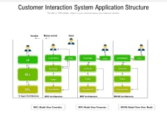 Customer Interaction System Application Structure Ppt PowerPoint Presentation Inspiration Slides PDF