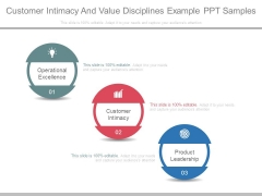Customer Intimacy And Value Disciplines Example Ppt Samples