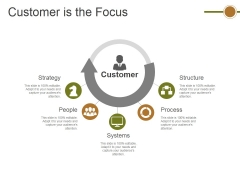 Customer Is The Focus Ppt PowerPoint Presentation File Portrait