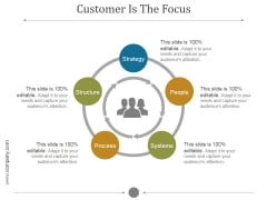 Customer Is The Focus Ppt PowerPoint Presentation Ideas