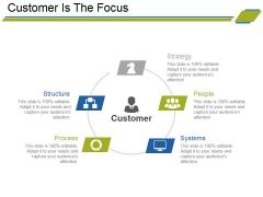 Customer Is The Focus Ppt PowerPoint Presentation Portfolio Deck