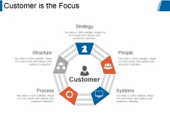 Customer Is The Focus Ppt PowerPoint Presentation Topics
