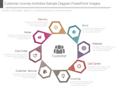 Customer Journey Activities Sample Diagram Powerpoint Images