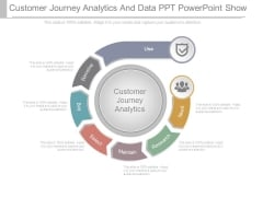 Customer Journey Analytics And Data Ppt Powerpoint Show
