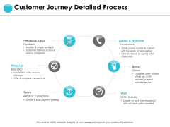 Customer Journey Detailed Process Ppt PowerPoint Presentation Professional Design Ideas