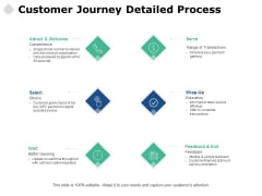 Customer Journey Detailed Process Ppt PowerPoint Presentation Styles Example Topics
