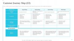 Customer Journey Map Nurture Steps To Improve Customer Engagement For Business Development Portrait PDF