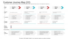 Customer Journey Map Touchpoints Ppt Model Format PDF