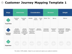 Customer Journey Mapping Awareness Ppt PowerPoint Presentation Professional Show