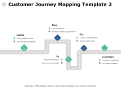 Customer Journey Mapping Marketing Ppt PowerPoint Presentation Ideas Layouts