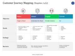 Customer Journey Mapping Objective Ppt PowerPoint Presentation Show Samples