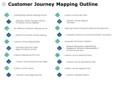 Customer Journey Mapping Outline Ppt PowerPoint Presentation Inspiration Slideshow