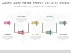 Customer Journey Mapping Powerpoint Slide Design Templates