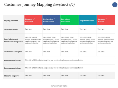 Customer Journey Mapping Ppt PowerPoint Presentation Example 2015