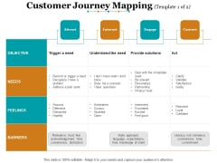 Customer Journey Mapping Ppt PowerPoint Presentation Layouts File Formats