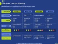 Customer Journey Mapping Ppt Slides Backgrounds PDF