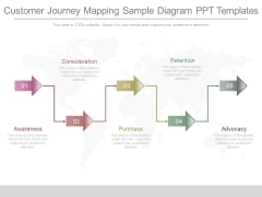 Customer Journey Mapping Sample Diagram Ppt Templates