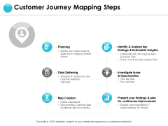 Customer Journey Mapping Steps Ppt PowerPoint Presentation Layouts Portrait
