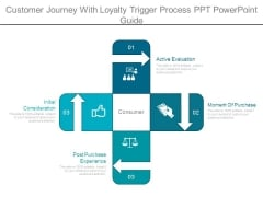 Customer Journey With Loyalty Trigger Process Ppt Powerpoint Guide