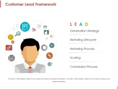 Customer Lead Framework Ppt PowerPoint Presentation Outline Picture