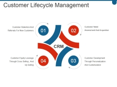 Customer Lifecycle Management Ppt PowerPoint Presentation Clipart