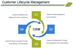 Customer Lifecycle Management Ppt PowerPoint Presentation Layouts Ideas