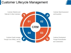 Customer Lifecycle Management Ppt PowerPoint Presentation Rules