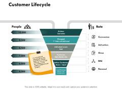 Customer Lifecycle Planning Ppt PowerPoint Presentation Slides Portfolio