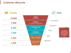 Customer Lifecycle Ppt PowerPoint Presentation File Show