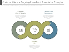 Customer Lifecycle Targeting Powerpoint Presentation Examples