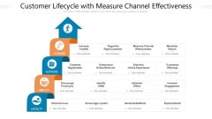 Customer Lifecycle With Measure Channel Effectiveness Ppt PowerPoint Presentation Gallery Design Ideas PDF
