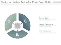 Customer Lifetime And Value Powerpoint Guide
