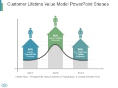 Customer Lifetime Value Model Powerpoint Shapes
